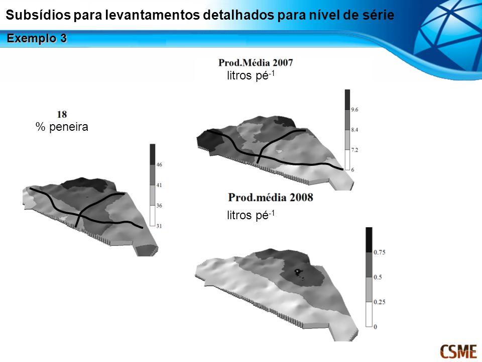% peneira litros pé -1 Subsídios para levantamentos detalhados para nível de série Exemplo 3 litros pé -1