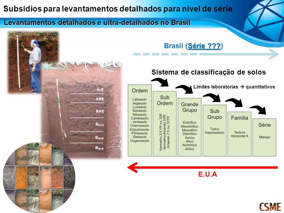 Série ??? Brasil (Série ???) E.U.A Limites laboratorias quantitativos Sistema de classificação de solos Subsídios para levantamentos detalhados para n