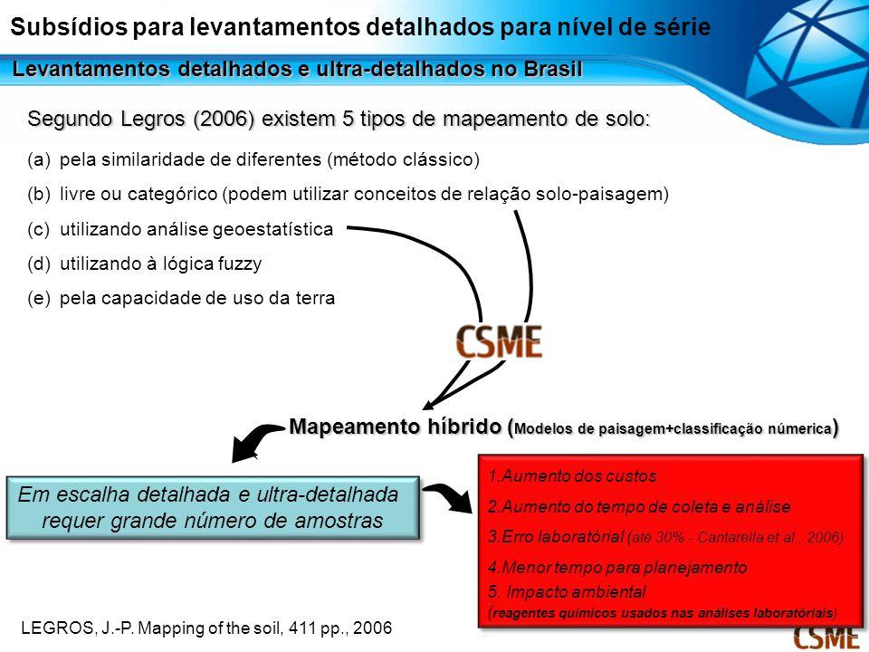 Subsídios para levantamentos detalhados para nível de série Segundo Legros (2006) existem 5 tipos de mapeamento de solo: LEGROS, J.-P. Mapping of the