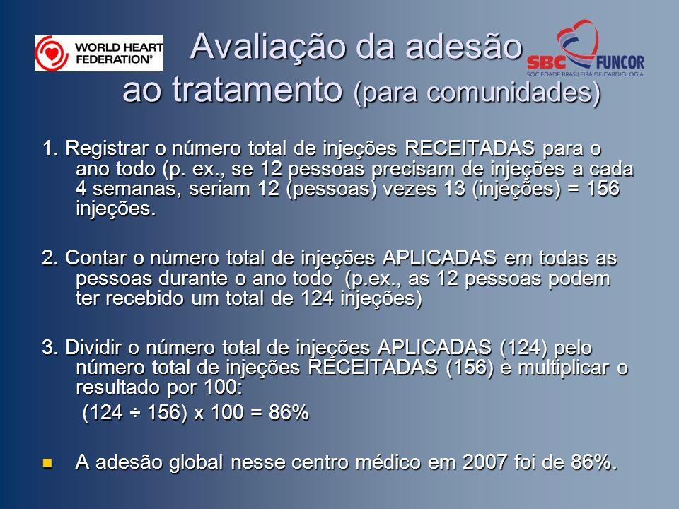 Avaliação da adesão ao tratamento (para comunidades) 1. Registrar o número total de injeções RECEITADAS para o ano todo (p. ex., se 12 pessoas precisa