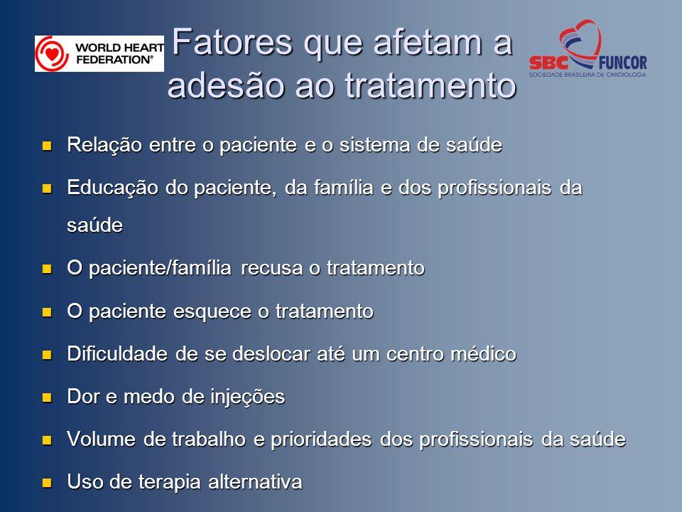 Fatores que afetam a adesão ao tratamento Relação entre o paciente e o sistema de saúde Relação entre o paciente e o sistema de saúde Educação do paci