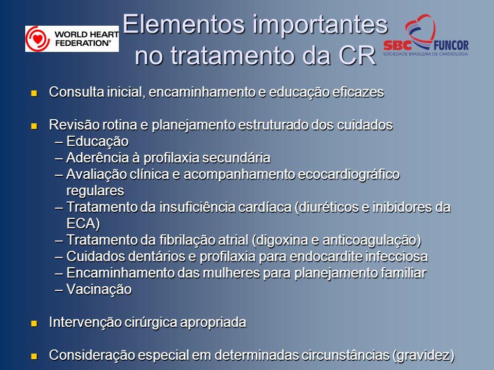 Elementos importantes no tratamento da CR Consulta inicial, encaminhamento e educação eficazes Consulta inicial, encaminhamento e educação eficazes Re