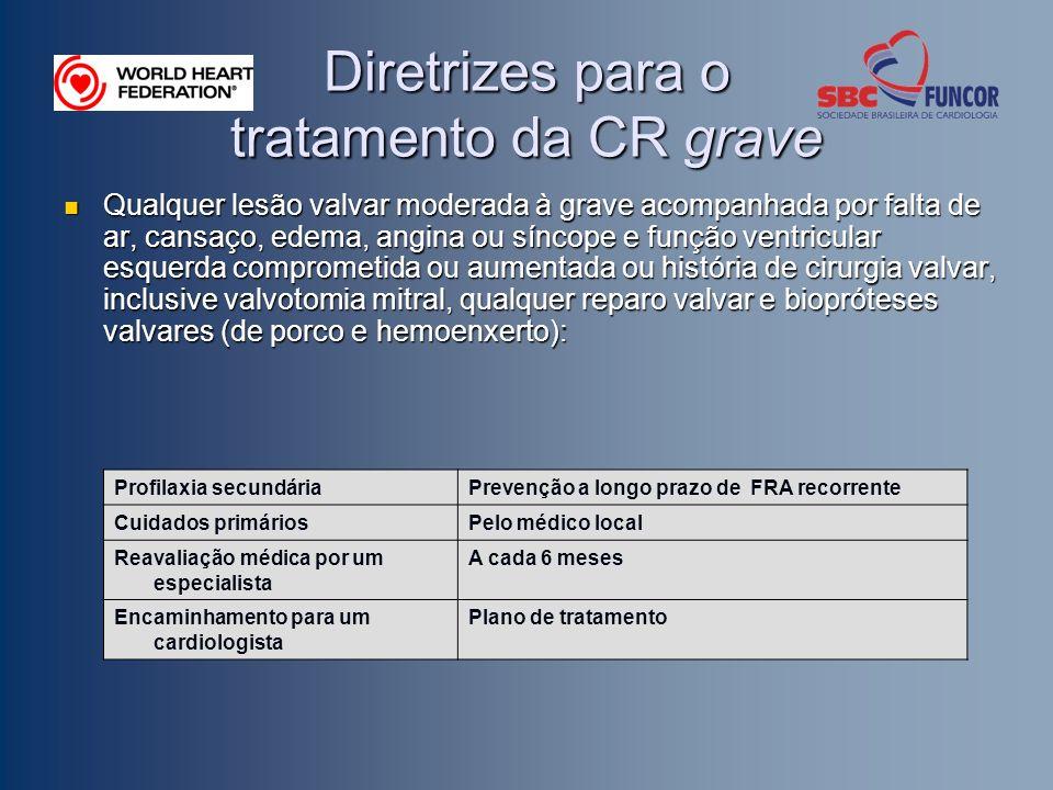 Diretrizes para o tratamento da CR grave Qualquer lesão valvar moderada à grave acompanhada por falta de ar, cansaço, edema, angina ou síncope e funçã