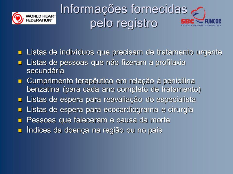 Informações fornecidas pelo registro Listas de indivíduos que precisam de tratamento urgente Listas de indivíduos que precisam de tratamento urgente L