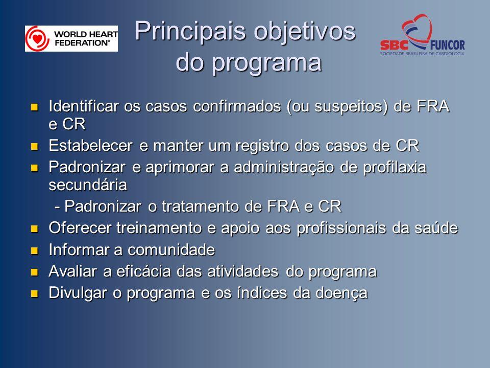 Principais objetivos do programa Identificar os casos confirmados (ou suspeitos) de FRA e CR Identificar os casos confirmados (ou suspeitos) de FRA e