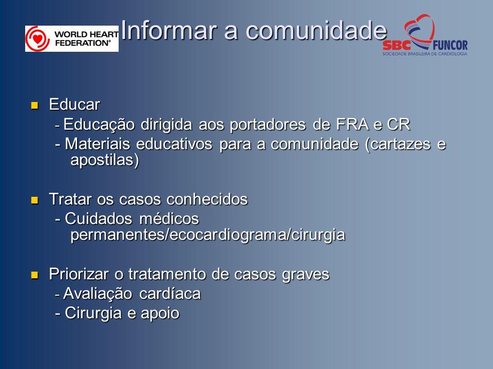Informar a comunidade Educar Educar - Educação dirigida aos portadores de FRA e CR - Materiais educativos para a comunidade (cartazes e apostilas) Tra