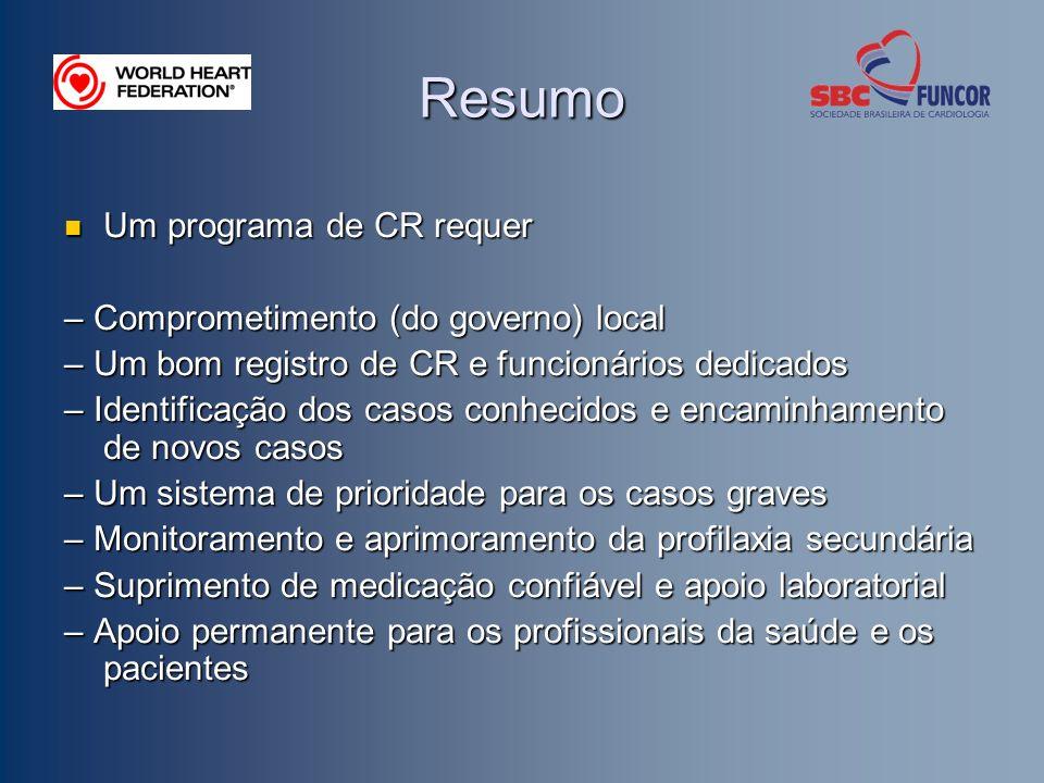 Resumo Um programa de CR requer Um programa de CR requer – Comprometimento (do governo) local – Um bom registro de CR e funcionários dedicados – Ident