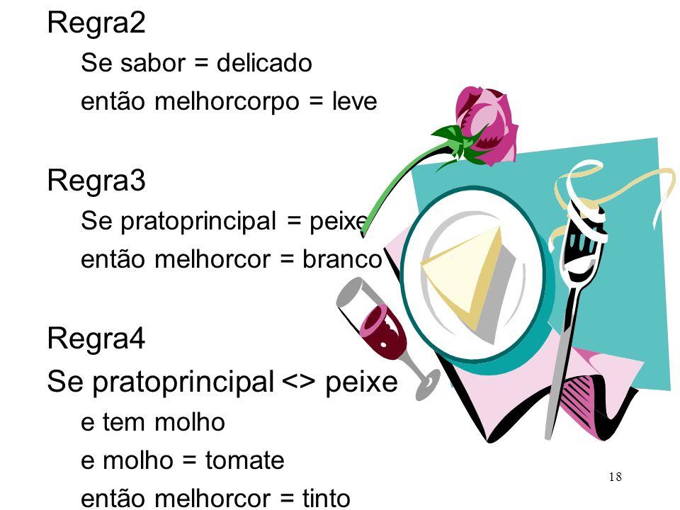 18 Regra2 Se sabor = delicado então melhorcorpo = leve Regra3 Se pratoprincipal = peixe então melhorcor = branco Regra4 Se pratoprincipal <> peixe e t