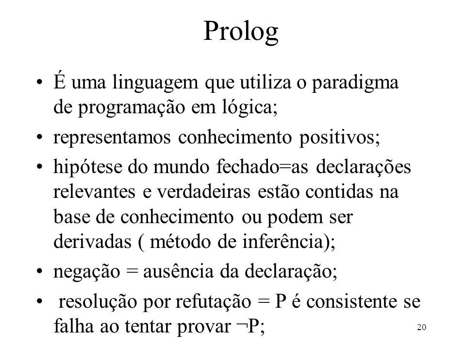 20 Prolog É uma linguagem que utiliza o paradigma de programação em lógica; representamos conhecimento positivos; hipótese do mundo fechado=as declara