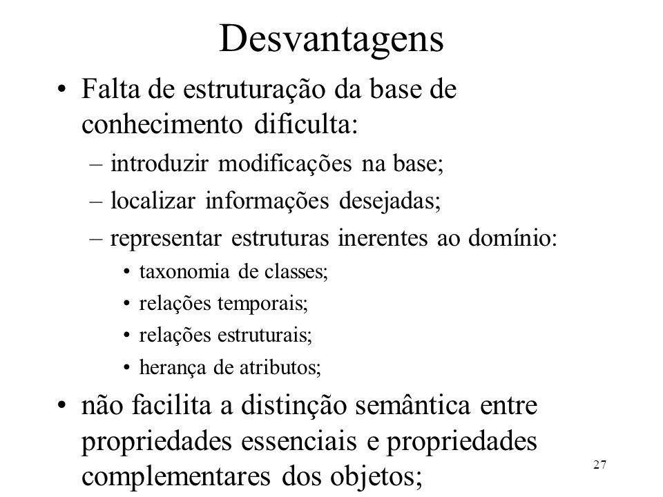 27 Desvantagens Falta de estruturação da base de conhecimento dificulta: –introduzir modificações na base; –localizar informações desejadas; –represen
