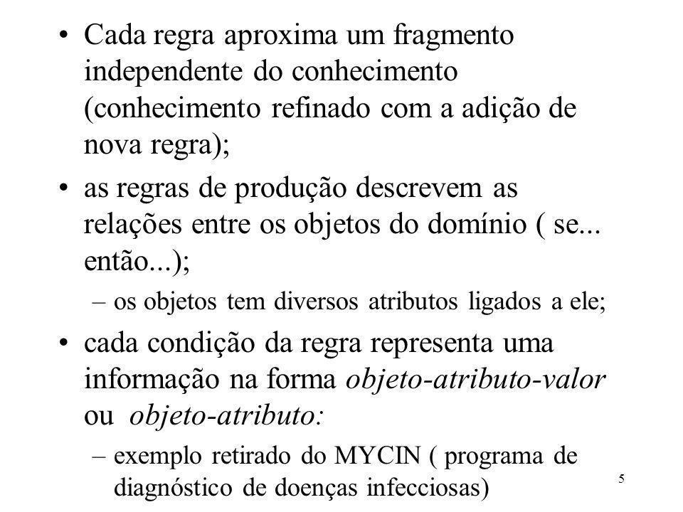 5 Cada regra aproxima um fragmento independente do conhecimento (conhecimento refinado com a adição de nova regra); as regras de produção descrevem as
