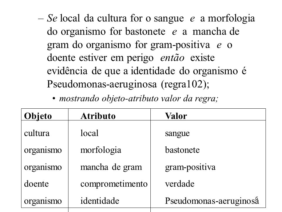 6 –Se local da cultura for o sangue e a morfologia do organismo for bastonete e a mancha de gram do organismo for gram-positiva e o doente estiver em