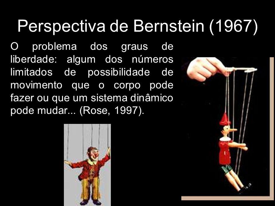 Perspectiva de Bernstein (1967) O problema dos graus de liberdade: algum dos números limitados de possibilidade de movimento que o corpo pode fazer ou que um sistema dinâmico pode mudar...