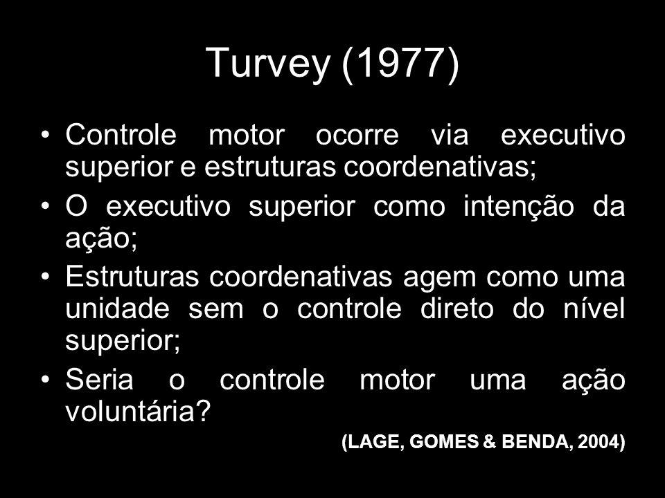 Turvey (1977) Controle motor ocorre via executivo superior e estruturas coordenativas; O executivo superior como intenção da ação; Estruturas coordenativas agem como uma unidade sem o controle direto do nível superior; Seria o controle motor uma ação voluntária.
