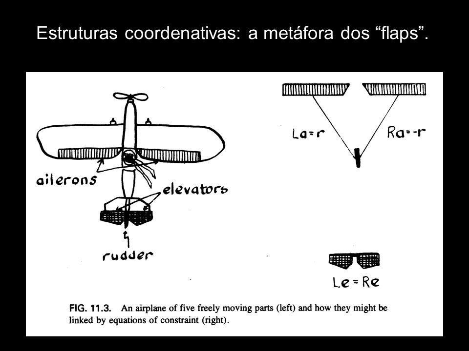 Estruturas coordenativas: a metáfora dos flaps.