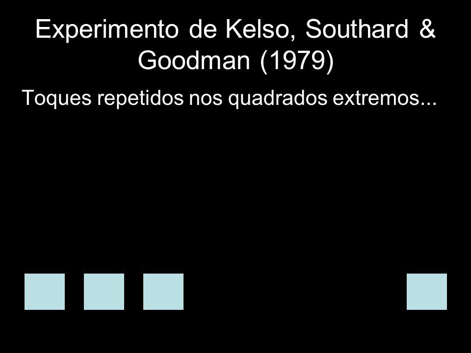 Experimento de Kelso, Southard & Goodman (1979) Toques repetidos nos quadrados extremos...