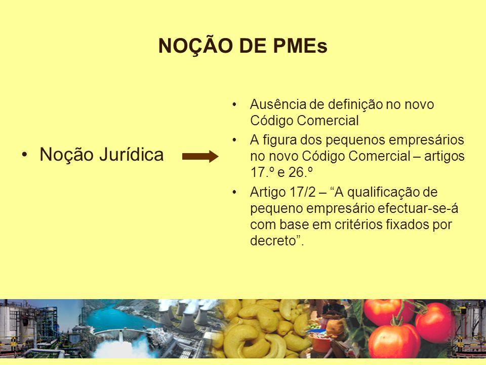Número de Médias Empresas, Número de Pessoas ao Serviço e Volume de Negócios, segundo a Secção do CAE Fonte – INE (CEMPRE 2004)