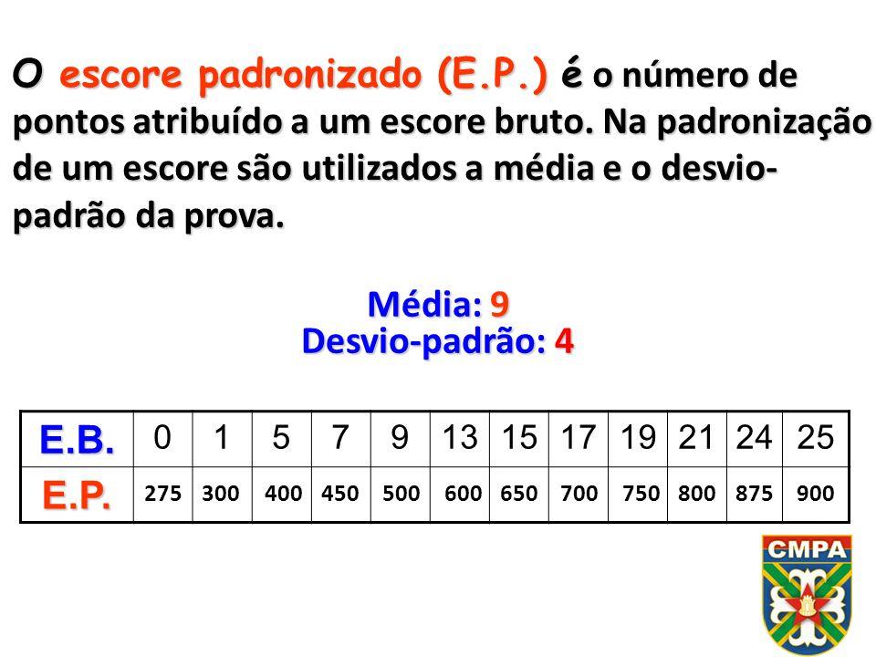Média: 9 Desvio-padrão: 4 E.B. 0157913151719212425 E.P. O escore padronizado (E.P.) é o número de pontos atribuído a um escore bruto. Na padronização