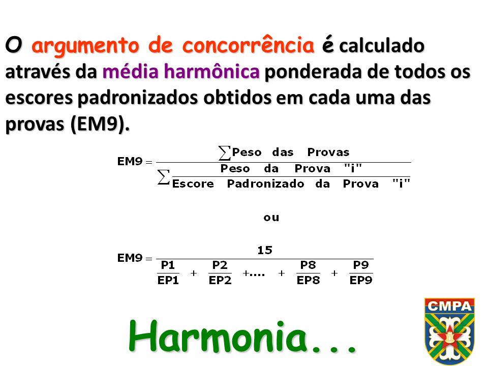O argumento de concorrência é calculado através da média harmônica ponderada de todos os escores padronizados obtidos em cada uma das provas (EM9). Ha