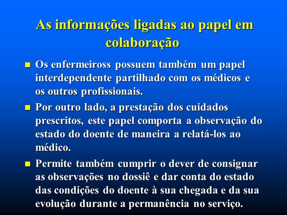 As informações ligadas ao papel em colaboração As informações ligadas ao papel em colaboração Os enfermeiross possuem também um papel interdependente