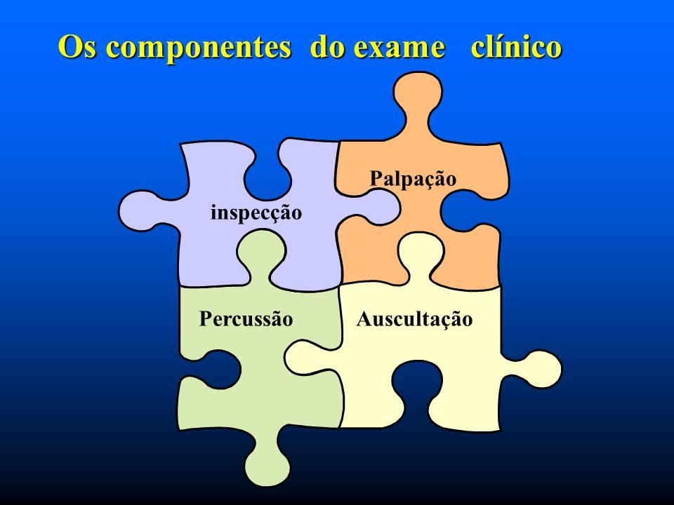 Os componentes do exame clínico inspecção Palpação PercussãoAuscultação