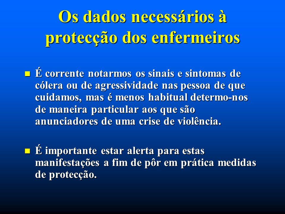 Os dados necessários à protecção dos enfermeiros É corrente notarmos os sinais e sintomas de cólera ou de agressividade nas pessoa de que cuidamos, ma
