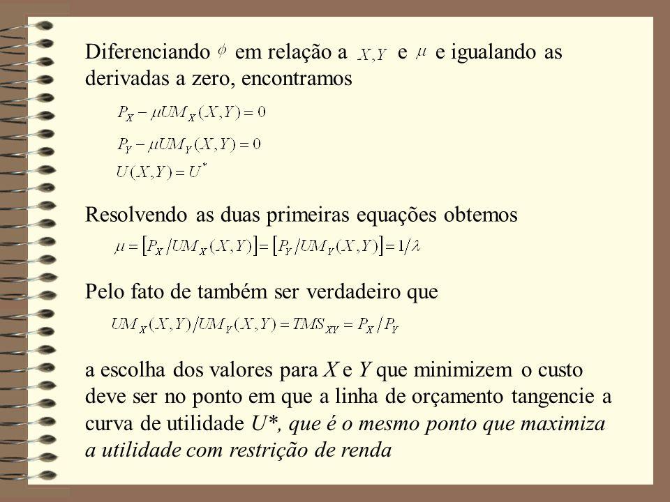 Resolvendo as duas primeiras equações obtemos Pelo fato de também ser verdadeiro que a escolha dos valores para X e Y que minimizem o custo deve ser n