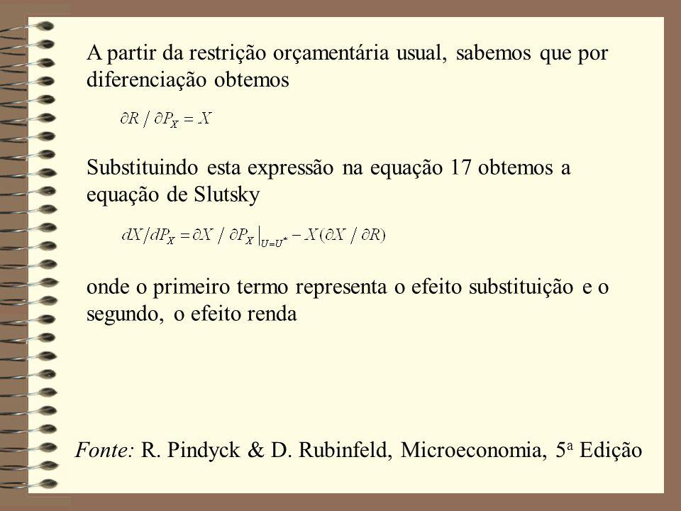 A partir da restrição orçamentária usual, sabemos que por diferenciação obtemos Substituindo esta expressão na equação 17 obtemos a equação de Slutsky
