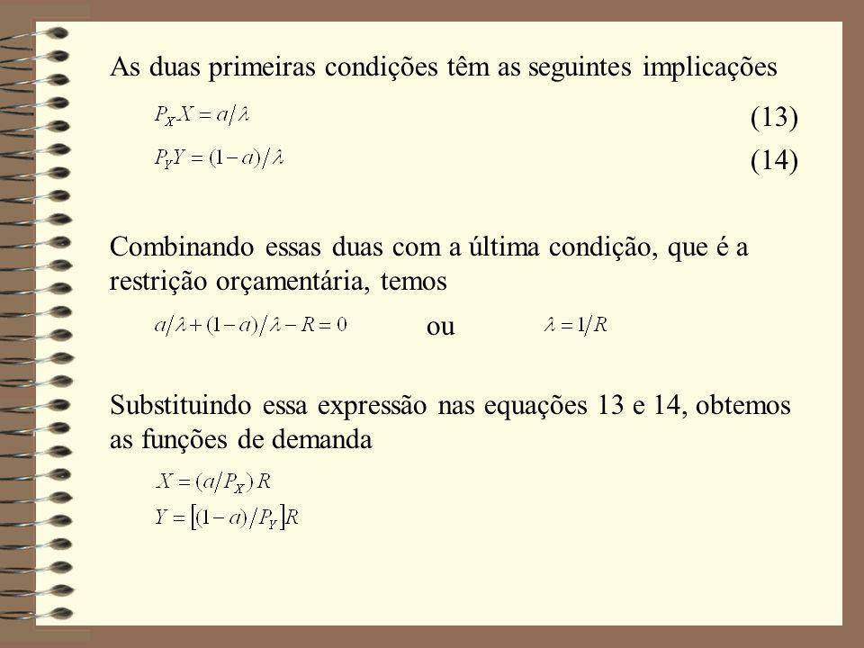 As duas primeiras condições têm as seguintes implicações (13) (14) Combinando essas duas com a última condição, que é a restrição orçamentária, temos