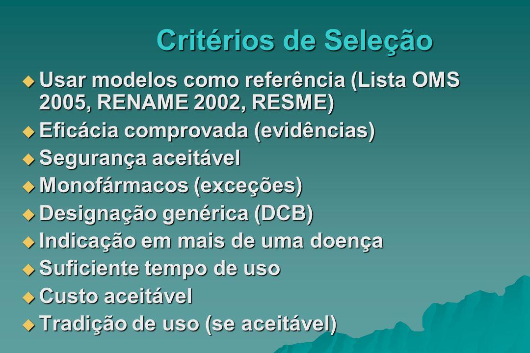 Critérios de Seleção Usar modelos como referência (Lista OMS 2005, RENAME 2002, RESME) Usar modelos como referência (Lista OMS 2005, RENAME 2002, RESM
