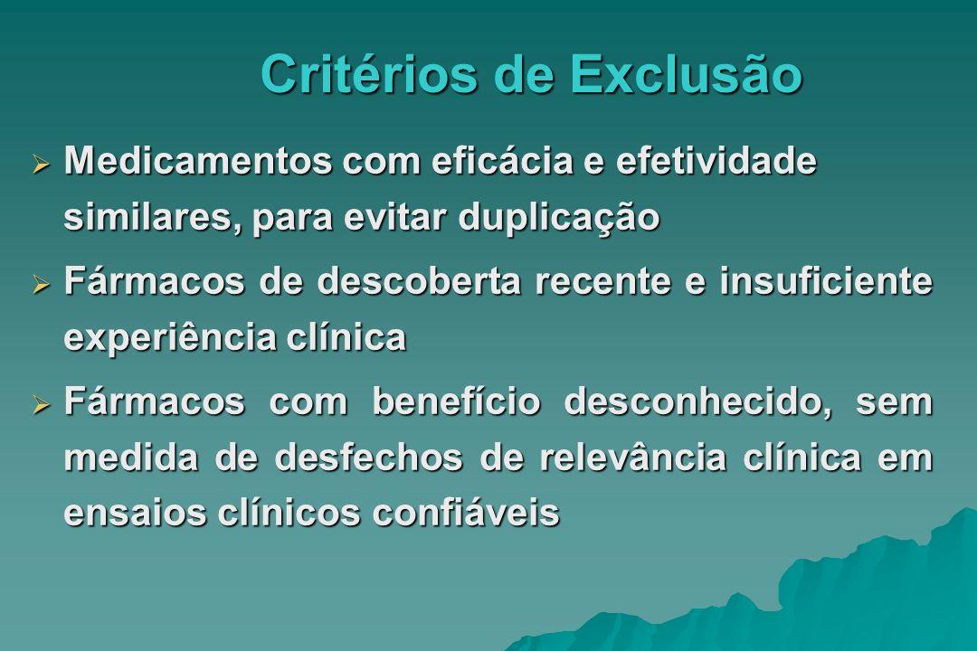 Critérios de Exclusão Medicamentos com eficácia e efetividade similares, para evitar duplicação Medicamentos com eficácia e efetividade similares, par