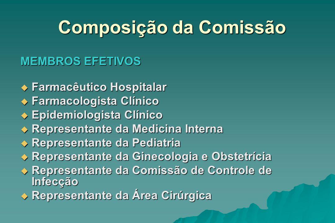 Composição da Comissão MEMBROS EFETIVOS Farmacêutico Hospitalar Farmacêutico Hospitalar Farmacologista Clínico Farmacologista Clínico Epidemiologista