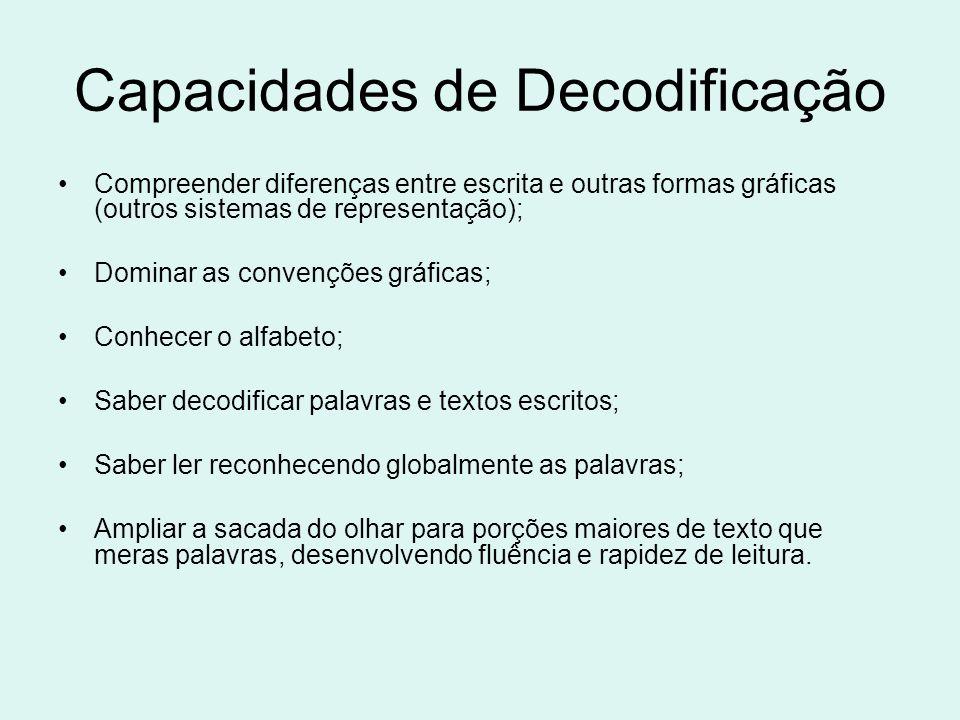 Capacidades de Decodificação Compreender diferenças entre escrita e outras formas gráficas (outros sistemas de representação); Dominar as convenções g
