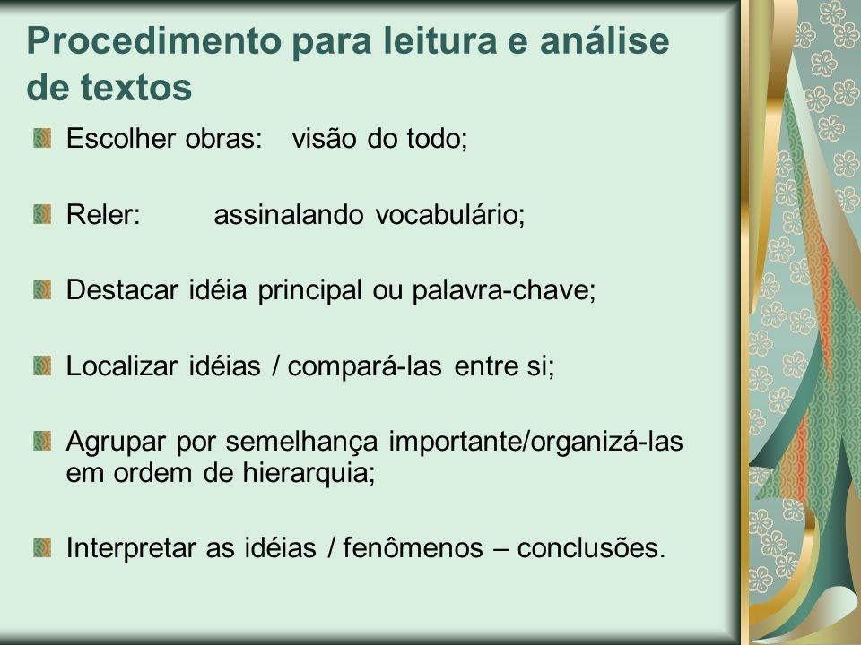 Procedimento para leitura e análise de textos Escolher obras:visão do todo; Reler: assinalando vocabulário; Destacar idéia principal ou palavra-chave;