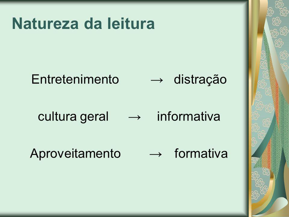 Natureza da leitura Entretenimento distração cultura geral informativa Aproveitamento formativa