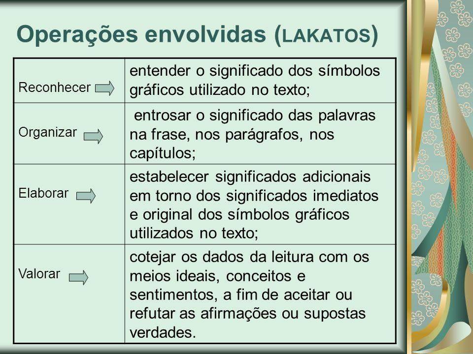 Operações envolvidas ( LAKATOS ) Reconhecer entender o significado dos símbolos gráficos utilizado no texto; Organizar entrosar o significado das pala