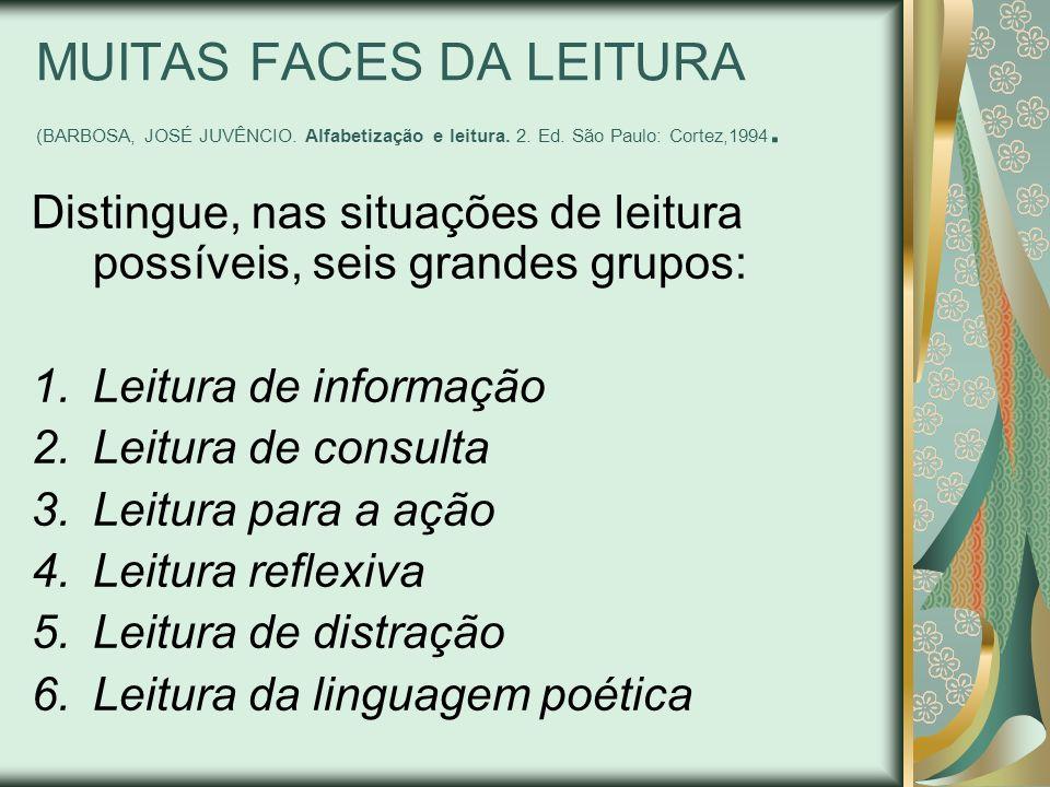 MUITAS FACES DA LEITURA (BARBOSA, JOSÉ JUVÊNCIO. Alfabetização e leitura. 2. Ed. São Paulo: Cortez,1994. Distingue, nas situações de leitura possíveis