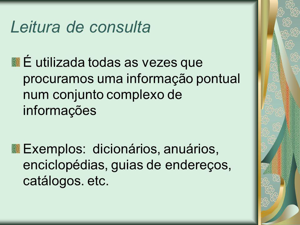 Leitura de consulta É utilizada todas as vezes que procuramos uma informação pontual num conjunto complexo de informações Exemplos: dicionários, anuár