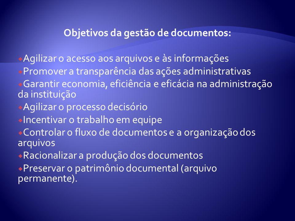 Objetivos da gestão de documentos: Agilizar o acesso aos arquivos e às informações Promover a transparência das ações administrativas Garantir economi