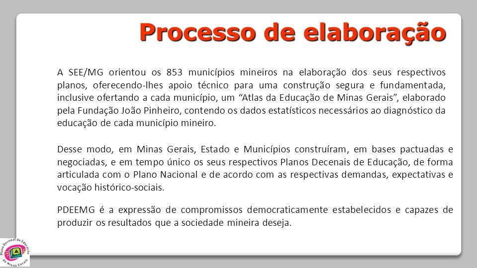 Processo de elaboração A SEE/MG orientou os 853 municípios mineiros na elaboração dos seus respectivos planos, oferecendo-lhes apoio técnico para uma