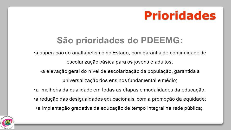 Prioridades São prioridades do PDEEMG: a superação do analfabetismo no Estado, com garantia de continuidade de escolarização básica para os jovens e a