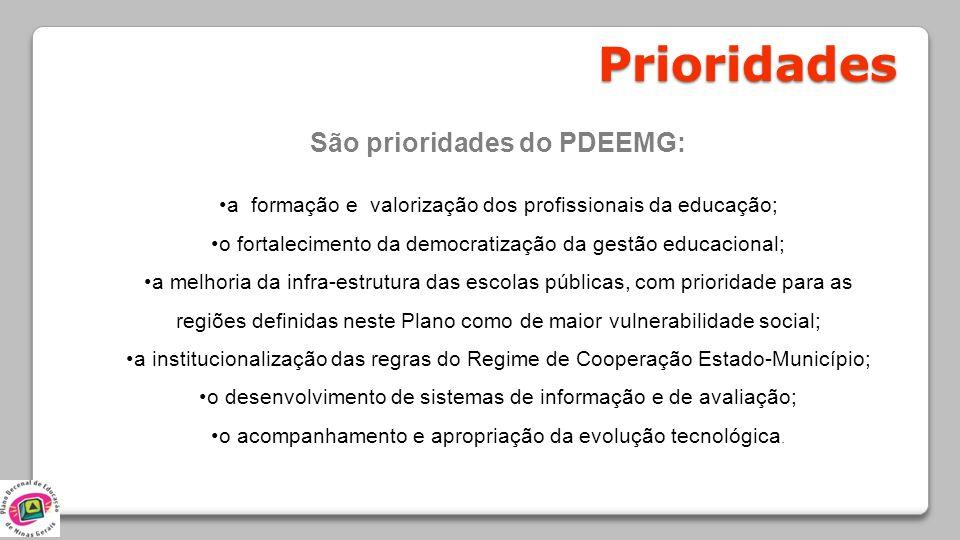 São prioridades do PDEEMG: a formação e valorização dos profissionais da educação; o fortalecimento da democratização da gestão educacional; a melhori