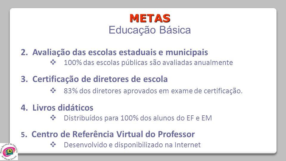 METAS Educação Básica 2. Avaliação das escolas estaduais e municipais 100% das escolas públicas são avaliadas anualmente 3. Certificação de diretores