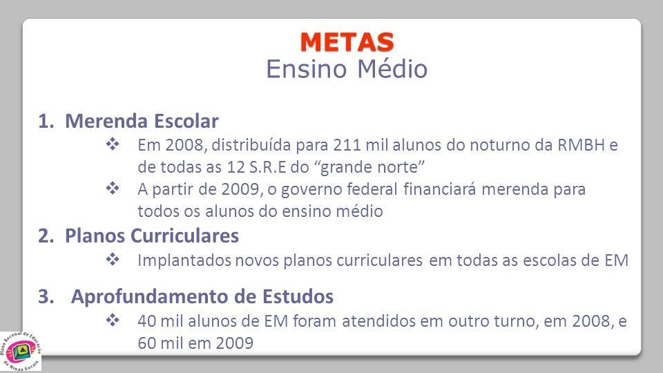 METAS Ensino Médio 1. Merenda Escolar Em 2008, distribuída para 211 mil alunos do noturno da RMBH e de todas as 12 S.R.E do grande norte A partir de 2