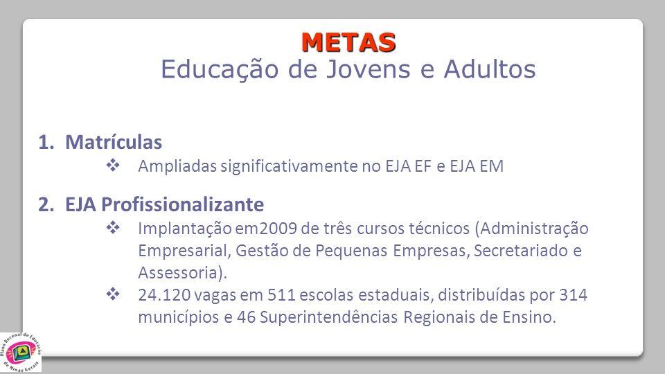 METAS Educação de Jovens e Adultos 1. Matrículas Ampliadas significativamente no EJA EF e EJA EM 2. EJA Profissionalizante Implantação em2009 de três