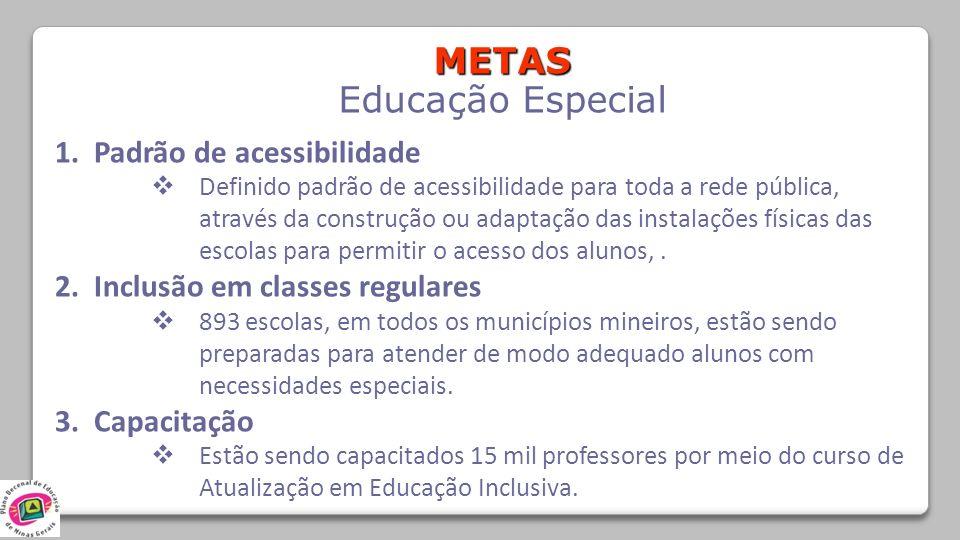 METAS Educação Especial 1. Padrão de acessibilidade Definido padrão de acessibilidade para toda a rede pública, através da construção ou adaptação das