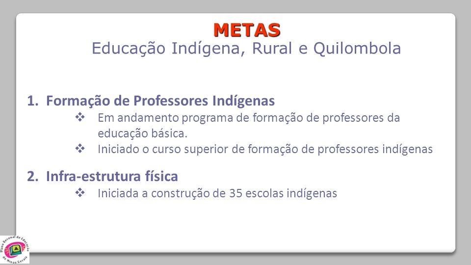 METAS Educação Indígena, Rural e Quilombola 1. Formação de Professores Indígenas Em andamento programa de formação de professores da educação básica.