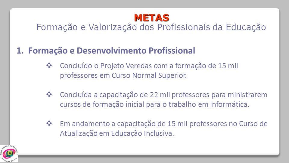 METAS Formação e Valorização dos Profissionais da Educação 1. Formação e Desenvolvimento Profissional Concluído o Projeto Veredas com a formação de 15