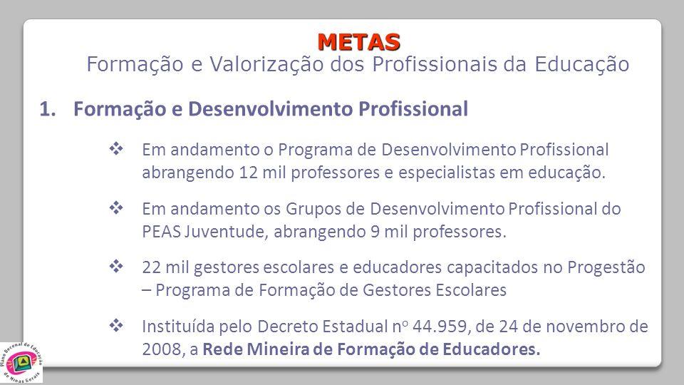METAS Formação e Valorização dos Profissionais da Educação 1.Formação e Desenvolvimento Profissional Em andamento o Programa de Desenvolvimento Profis