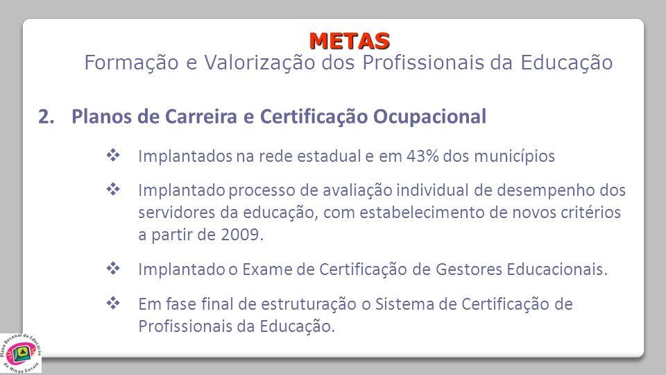 METAS Formação e Valorização dos Profissionais da Educação 2.Planos de Carreira e Certificação Ocupacional Implantados na rede estadual e em 43% dos m